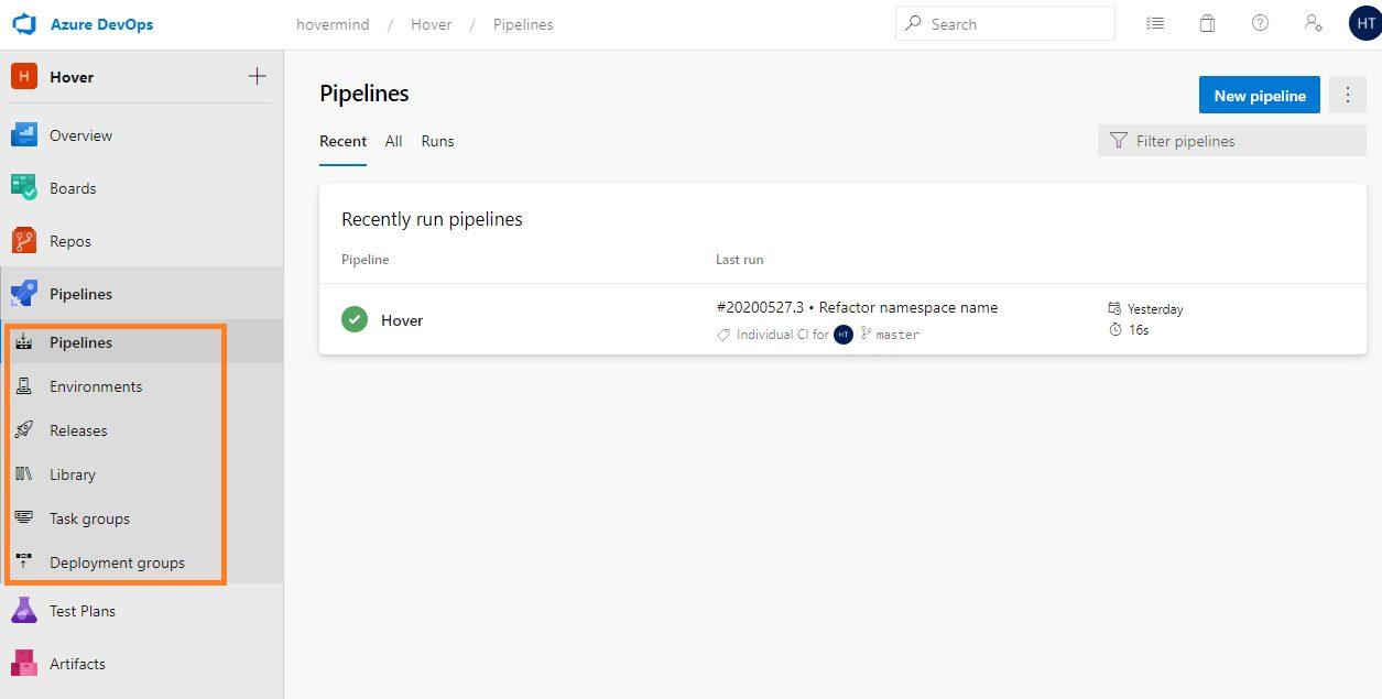 Azure DevOps overview Step 7